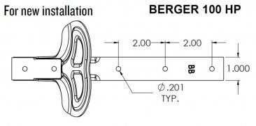 Berger 100HP Snowguards CAD