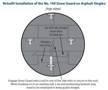 Berger Pro 100 Retrofit Snow Guards