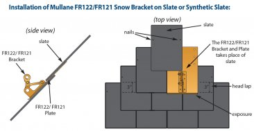 Fitrite 122BR 2-Pipe Snow Rail Bracket