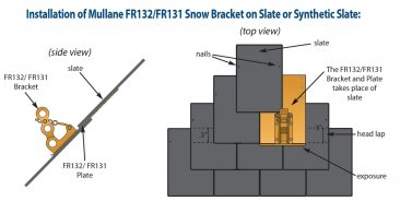 Fitrite 131ML 3-Pipe Snow Rail Bracket