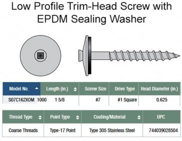 Stainless Steel Low Profile Gasketed Screws