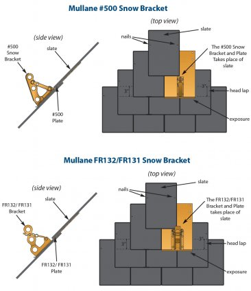 Mullane 500 3-Pipe Snow Rail Bracket