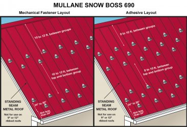 Mullane 690 Snow Boss Snow Guard